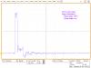 verify-wfm-100ps-1ns-10-sep-2012-08_54_39