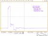 verify-wfm-100ps-2ns-10-sep-2012-08_54_45