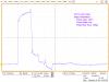 verify-wfm-100ps-5ns-10-sep-2012-08_54_51