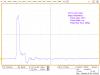 verify-wfm-200ps-1ns-10-sep-2012-08_54_57