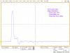 verify-wfm-400ps-1ns-10-sep-2012-08_55_14