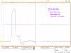 verify-wfm-400ps-2ns-10-sep-2012-08_55_20
